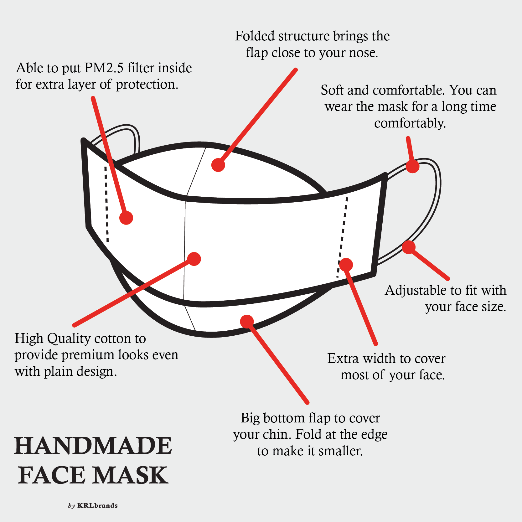 face mask features-02